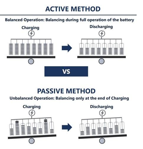 active bms vs passive