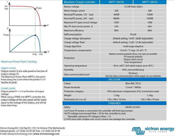victron bluesolar 30A 50A datasheet