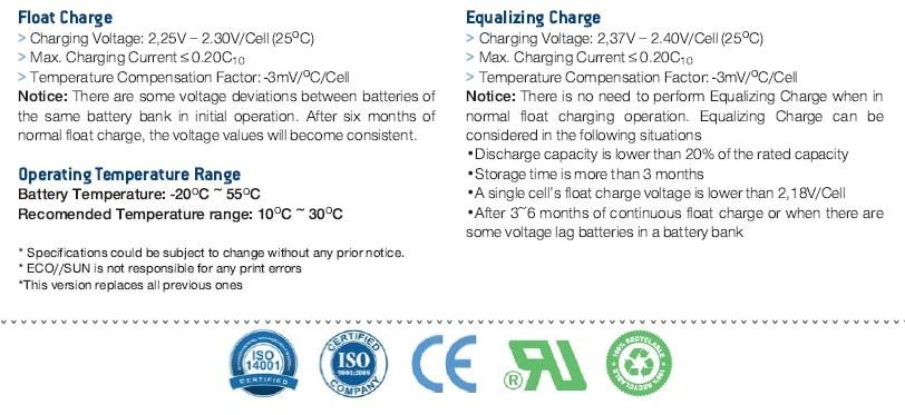 2βολτες gel ecopvv ecosun