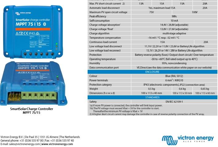 victron smartsolar mppt 20a datasheet