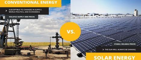 Πώς τα φωτοβολταϊκά μας προστατεύουν από μία διεθνή πετρελαϊκή κρίση