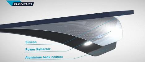 Qcells Q.Antum η κορυφαία τεχνολογία φωτοβολταϊκών πάνελ